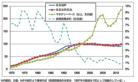 macroeconomic1970_2010.jpg